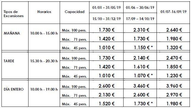 Catamaranes en Mallorca, incentivos, grupos privados - 2019