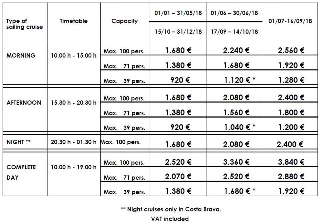 catamaran rates 2018